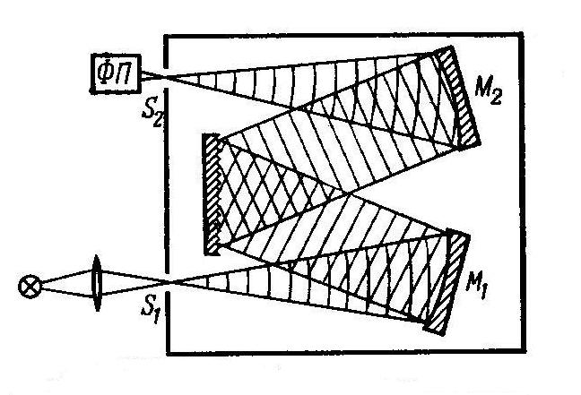 с дифракционной решеткой
